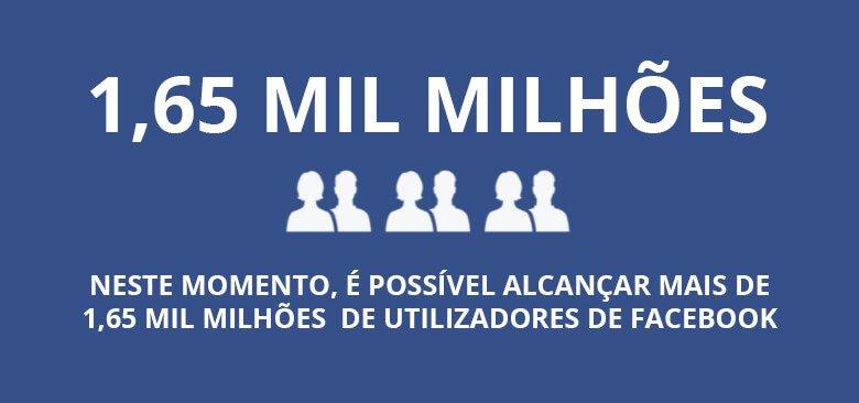 mil-milhoes-utilizadores-facebook